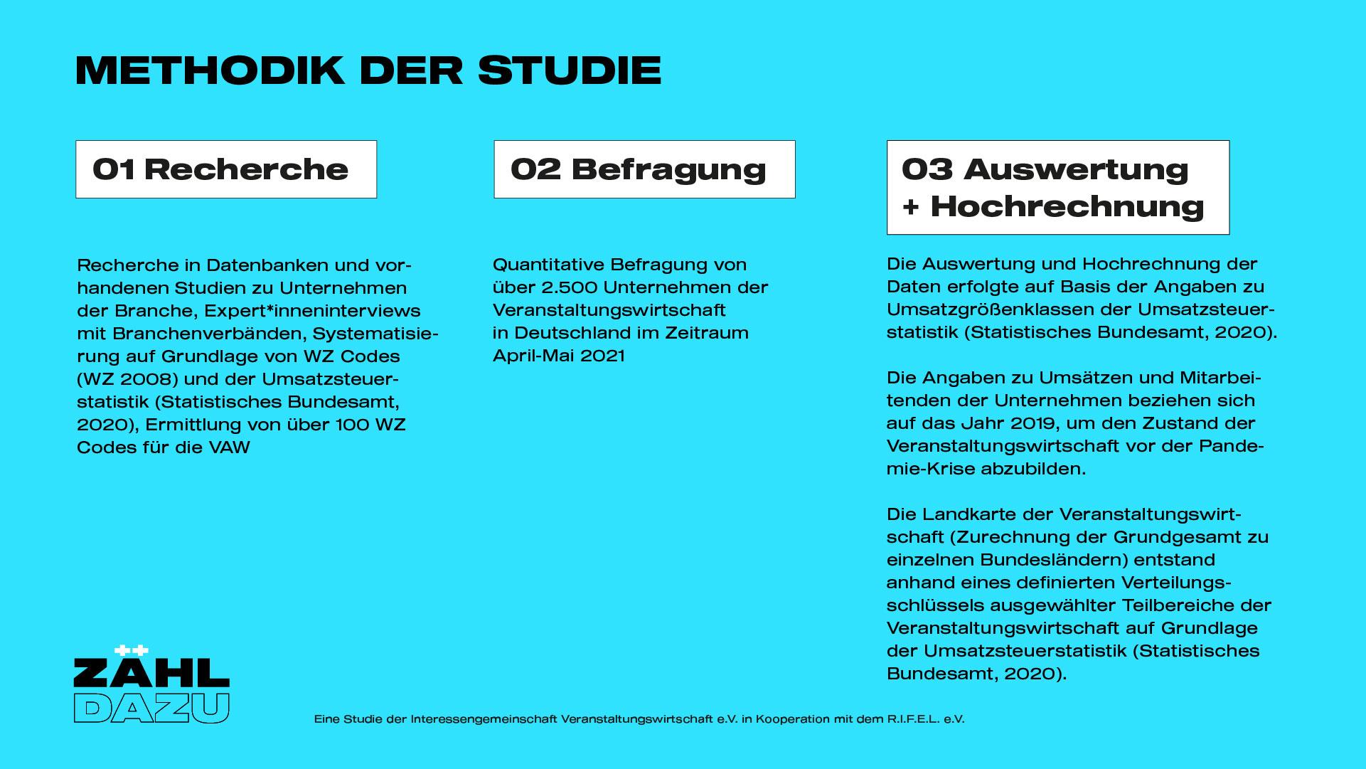 Methodik_Uebersicht_neu