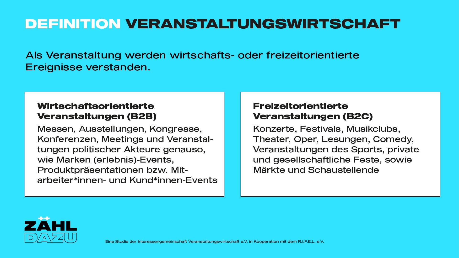 zaehl-dazu_Definition_02