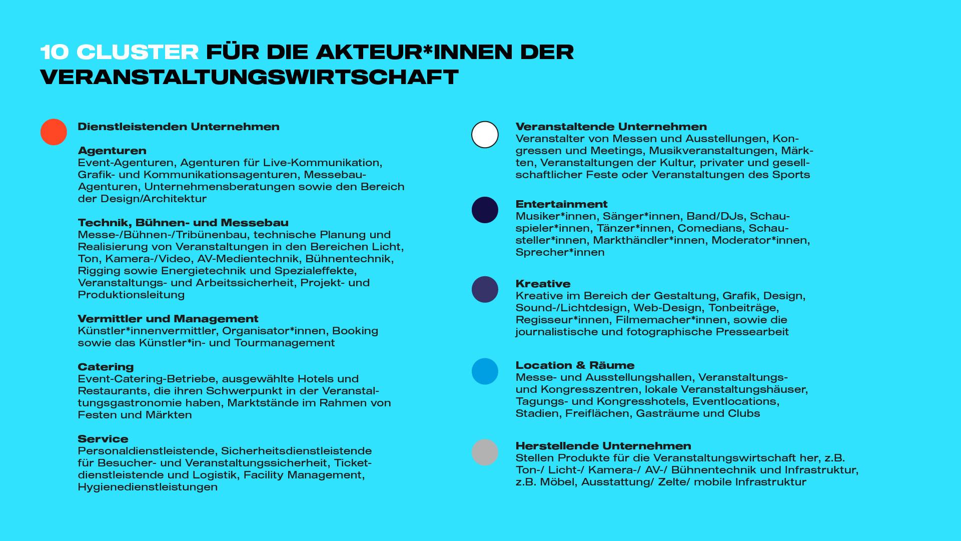 zaehl-dazu_cluster_neu_01